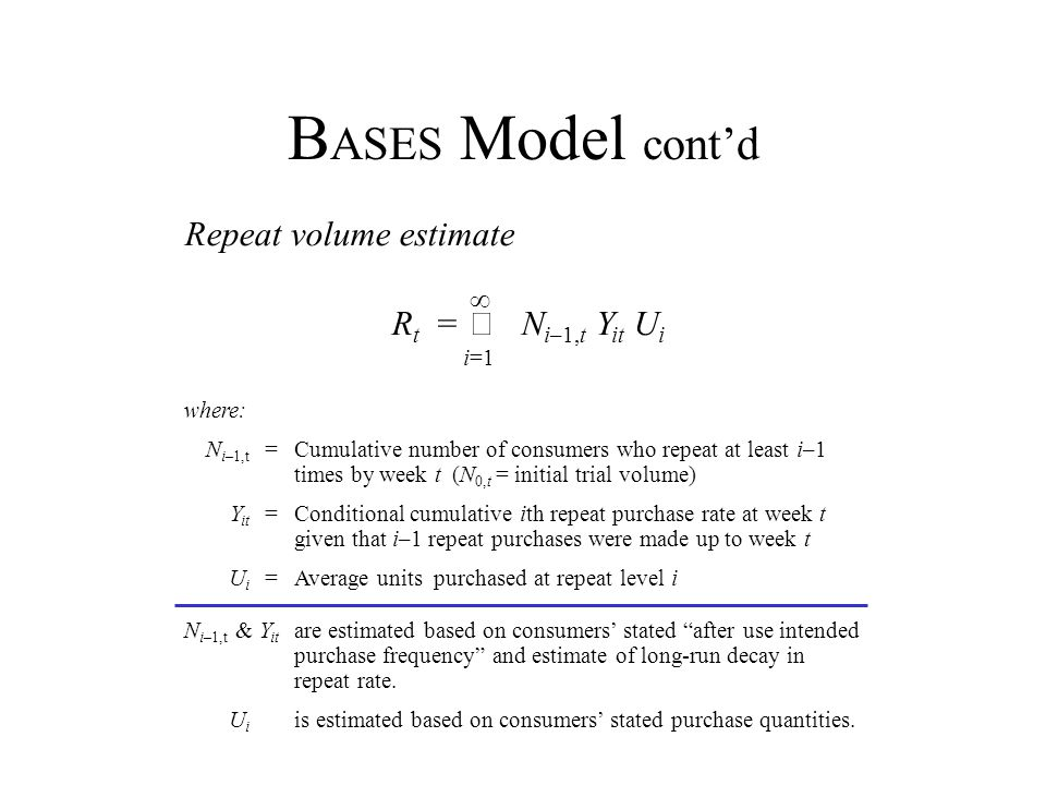 Repeat volume estimate R t = N i–1,t Y it U i i=1 where: N i–1,t =Cumulative number of consumers who repeat at least i–1 times by week t (N 0,t = init
