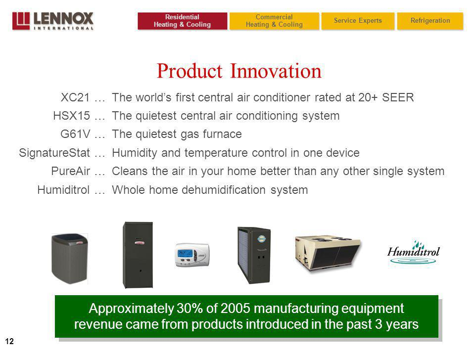12 Residential Heating & Cooling Commercial Heating & Cooling RefrigerationService Experts Product Innovation XC21 … The worlds first central air conditioner rated at 20+ SEER HSX15 … The quietest central air conditioning system G61V … The quietest gas furnace SignatureStat … Humidity and temperature control in one device PureAir … Cleans the air in your home better than any other single system Humiditrol … Whole home dehumidification system Approximately 30% of 2005 manufacturing equipment revenue came from products introduced in the past 3 years Residential Heating & Cooling Commercial Heating & Cooling RefrigerationService Experts