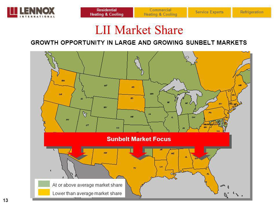 13 Residential Heating & Cooling Commercial Heating & Cooling RefrigerationService Experts LII Market Share GROWTH OPPORTUNITY IN LARGE AND GROWING SUNBELT MARKETS At or above average market share Lower than average market share Sunbelt Market Focus Residential Heating & Cooling Commercial Heating & Cooling RefrigerationService Experts