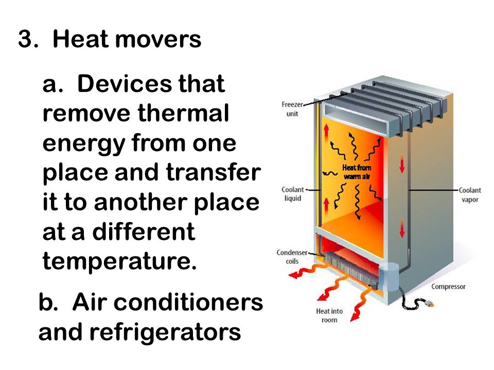 3. Heat movers a.
