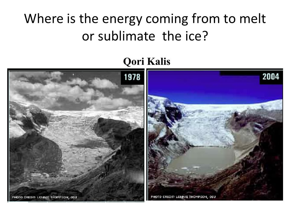 Where is the energy coming from to melt or sublimate the ice?