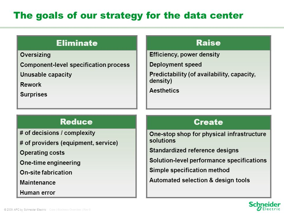 © 2009 APC by Schneider Electric Core | Business Overview | Rev 0 The goals of our strategy for the data center Eliminate Oversizing Component-level s