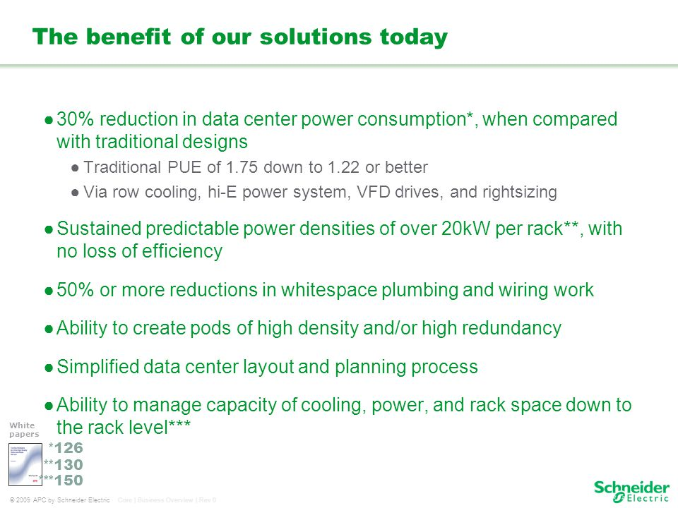 © 2009 APC by Schneider Electric Core | Business Overview | Rev 0 The benefit of our solutions today 30% reduction in data center power consumption*,