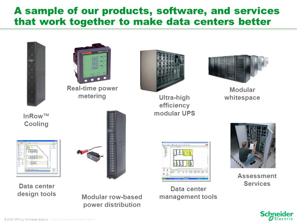 © 2009 APC by Schneider Electric Core | Business Overview | Rev 0 A sample of our products, software, and services that work together to make data cen