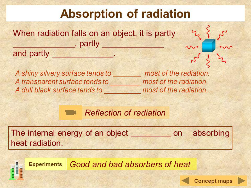 Absorption of radiation When radiation falls on an object, it is partly, partly and partly. A shiny silvery surface tends to most of the radiation. A