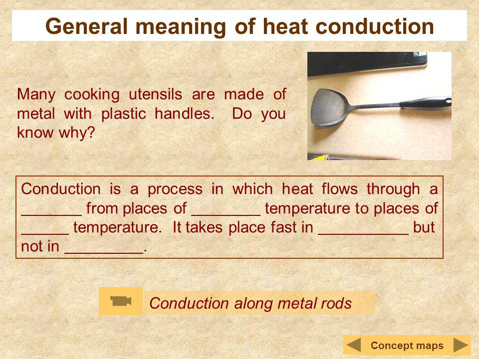 General meaning of heat radiation When we put our hand near a lamp, our hand feel warm quickly.