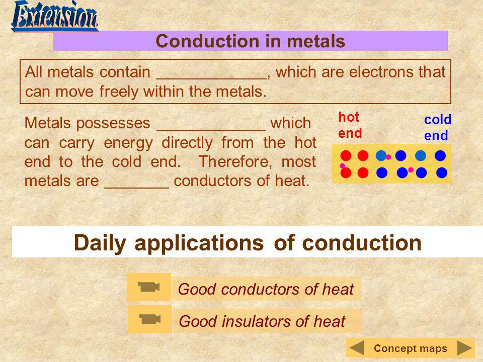 All metals contain, which are electrons that can move freely within the metals. Conduction in metals Concept maps hot end cold end Metals possesses wh