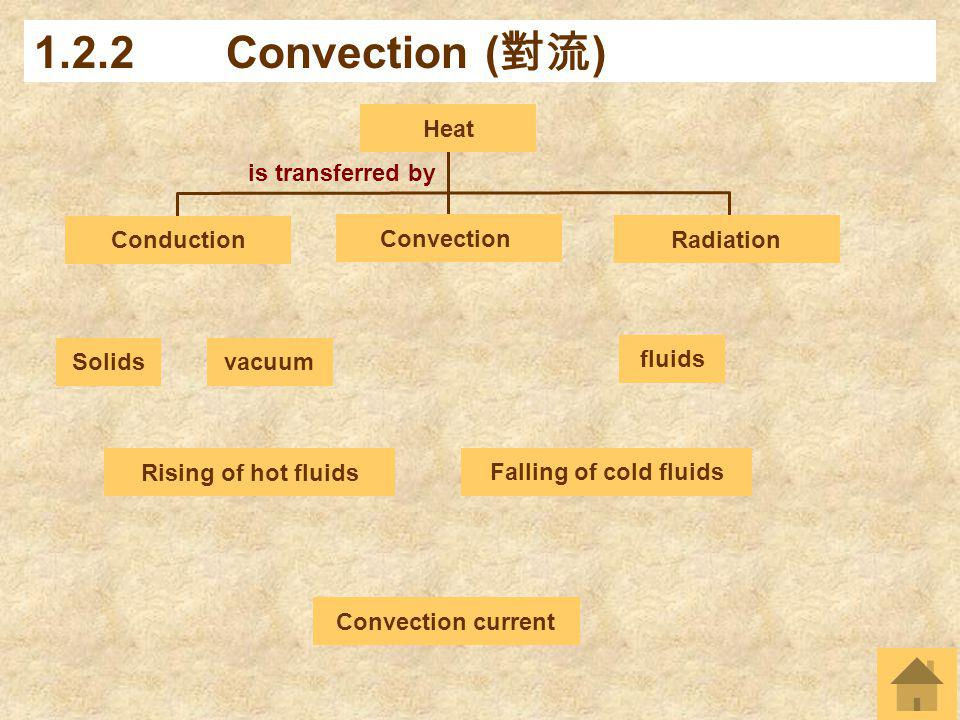 General meaning of convection Air-conditioners are usually installed high in a room.