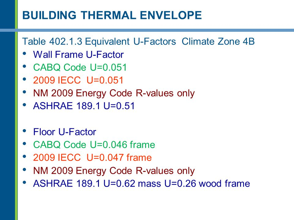 BUILDING THERMAL ENVELOPE Table 402.1.3 Equivalent U-Factors Climate Zone 4B Wall Frame U-Factor CABQ Code U=0.051 2009 IECC U=0.051 NM 2009 Energy Co