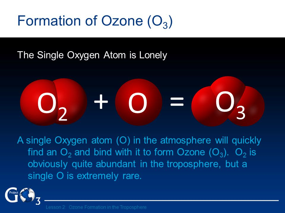 Formation of Ozone (O 3 ) The Single Oxygen Atom is Lonely A single Oxygen atom (O) in the atmosphere will quickly find an O 2 and bind with it to form Ozone (O 3 ).