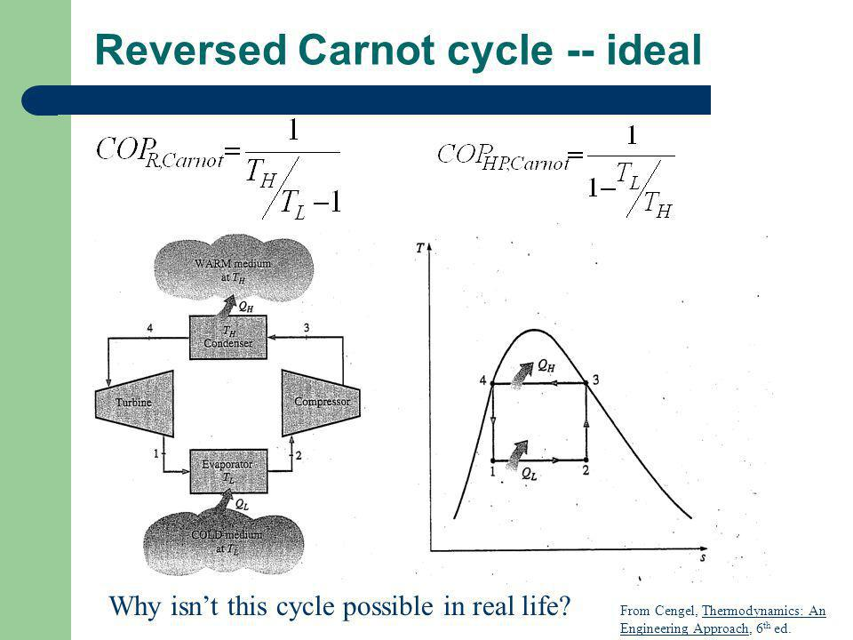 Reversed Carnot cycle -- ideal Why isnt this cycle possible in real life? From Cengel, Thermodynamics: An Engineering Approach, 6 th ed.