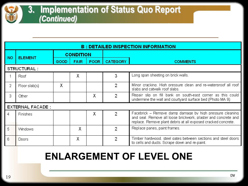 19 DV 3.Implementation of Status Quo Report (Continued) (Continued) ENLARGEMENT OF LEVEL ONE