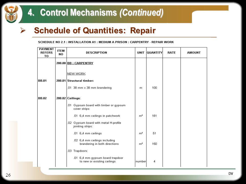 26 DV Schedule of Quantities: Repair Schedule of Quantities: Repair 4.Control Mechanisms (Continued)