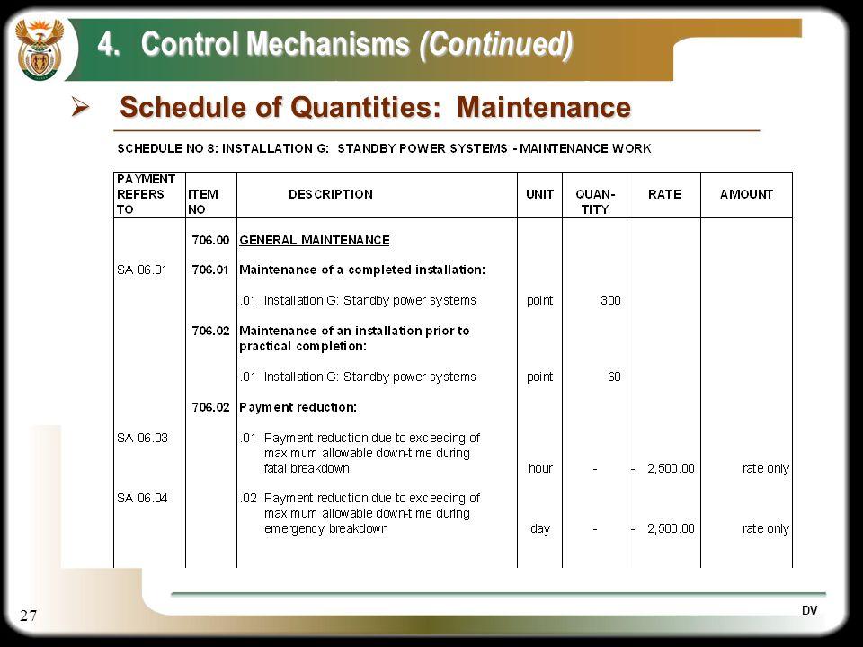 27 DV Schedule of Quantities: Maintenance Schedule of Quantities: Maintenance 4.Control Mechanisms (Continued)