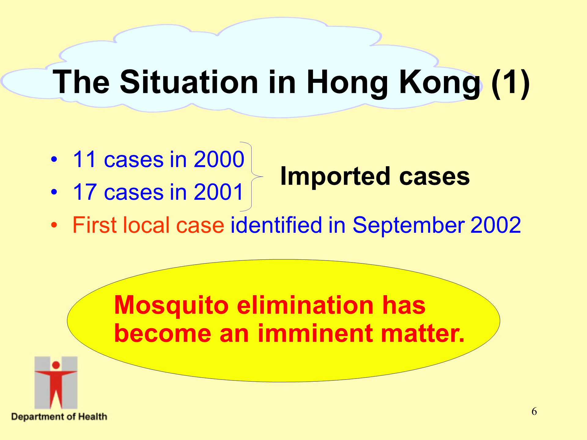 6 The Situation in Hong Kong (1) 11 cases in 2000 17 cases in 2001 First local case identified in September 2002 Imported cases Mosquito elimination h