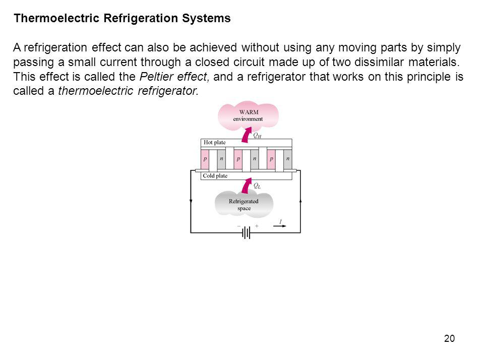 20 Thermoelectric Refrigeration Systems A refrigeration effect can also be achieved without using any moving parts by simply passing a small current t