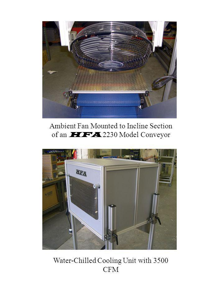 Ambient Fan Mounted to Incline Section of an HFA 2230 Model Conveyor Water-Chilled Cooling Unit with 3500 CFM