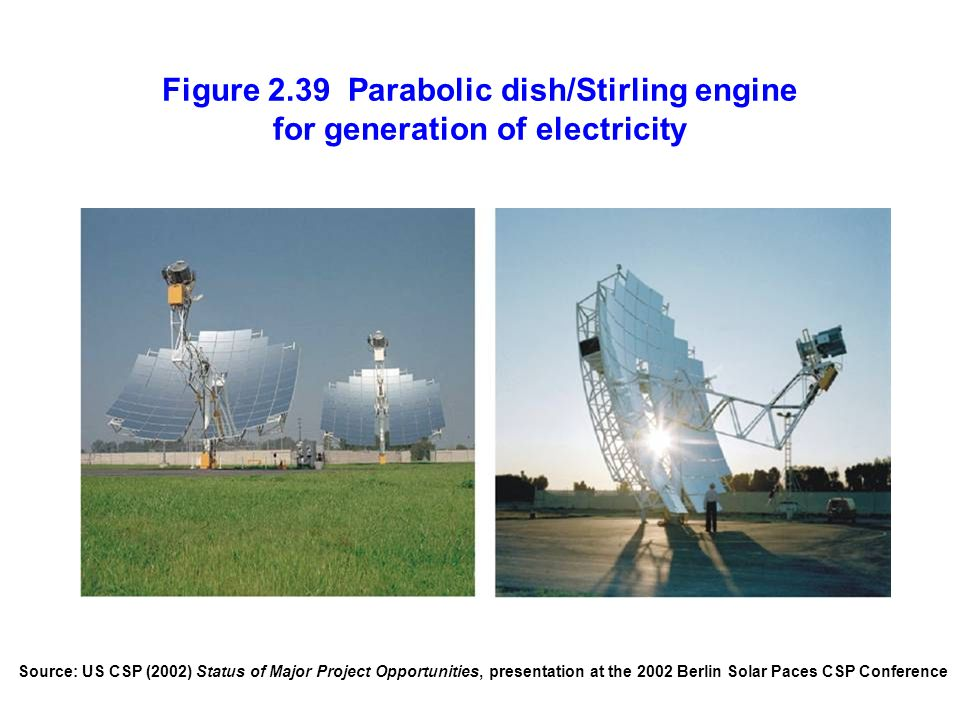 Figure 2.39 Parabolic dish/Stirling engine for generation of electricity Source: US CSP (2002) Status of Major Project Opportunities, presentation at