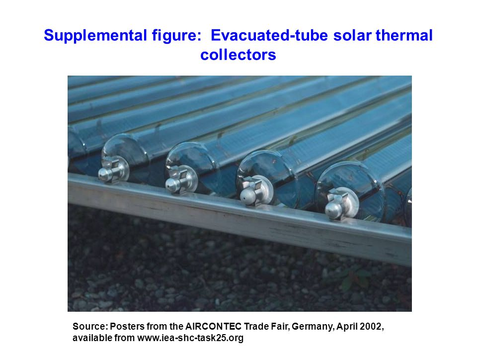 Supplemental figure: Evacuated-tube solar thermal collectors Source: Posters from the AIRCONTEC Trade Fair, Germany, April 2002, available from www.ie