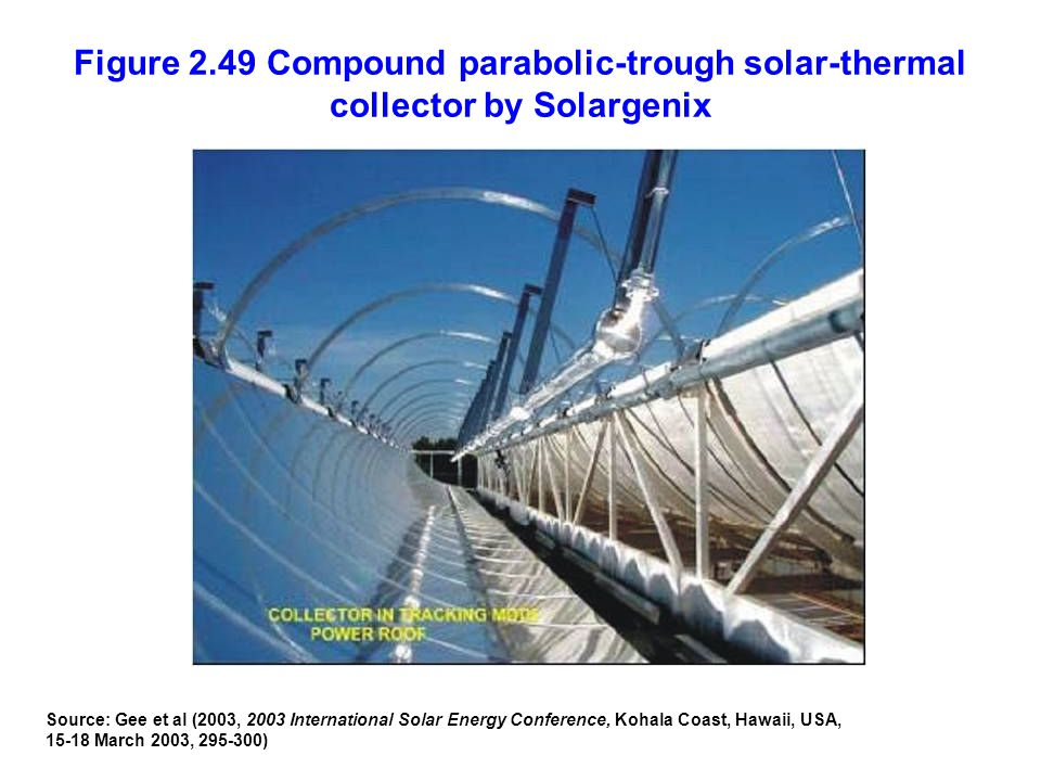 Figure 2.49 Compound parabolic-trough solar-thermal collector by Solargenix Source: Gee et al (2003, 2003 International Solar Energy Conference, Kohal