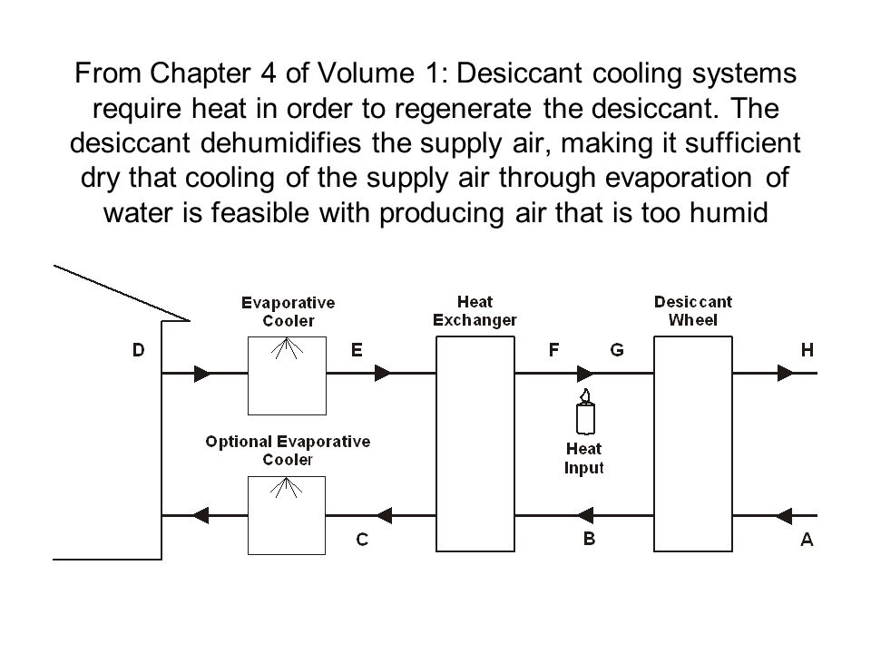 From Chapter 4 of Volume 1: Desiccant cooling systems require heat in order to regenerate the desiccant. The desiccant dehumidifies the supply air, ma