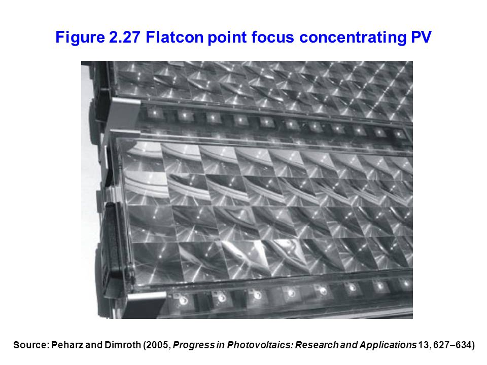 Figure 2.27 Flatcon point focus concentrating PV Source: Peharz and Dimroth (2005, Progress in Photovoltaics: Research and Applications 13, 627–634)