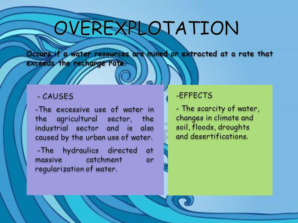 Occurs if a water resources are mined or extracted at a rate that exceeds the recharge rate. - CAUSES -The excessive use of water in the agricultural