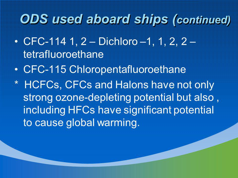 CFC-114 1, 2 – Dichloro –1, 1, 2, 2 – tetrafluoroethane CFC-115 Chloropentafluoroethane * HCFCs, CFCs and Halons have not only strong ozone-depleting potential but also, including HFCs have significant potential to cause global warming.