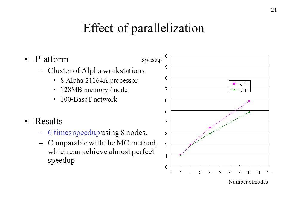 21 Effect of parallelization Platform –Cluster of Alpha workstations 8 Alpha 21164A processor 128MB memory / node 100-BaseT network Results –6 times speedup using 8 nodes.