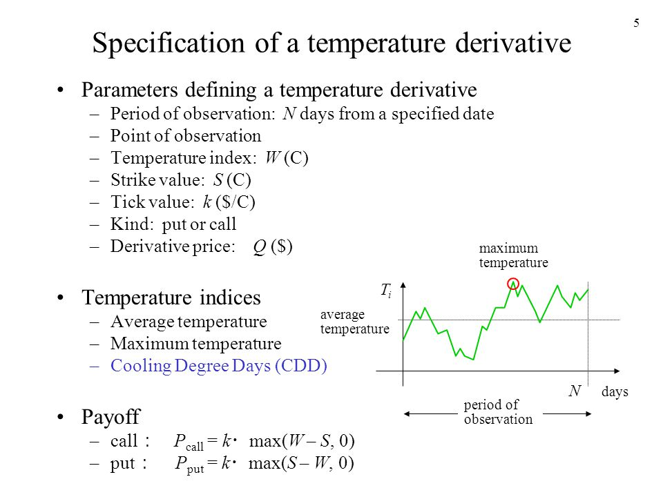5 Specification of a temperature derivative Parameters defining a temperature derivative –Period of observation: N days from a specified date –Point of observation –Temperature index: W (C) –Strike value: S (C) –Tick value: k ($/C) –Kind: put or call –Derivative price: Q ($) Temperature indices –Average temperature –Maximum temperature –Cooling Degree Days (CDD) Payoff –call P call = k max(W – S, 0) –put P put = k max(S – W, 0) TiTi days N average temperature period of observation maximum temperature