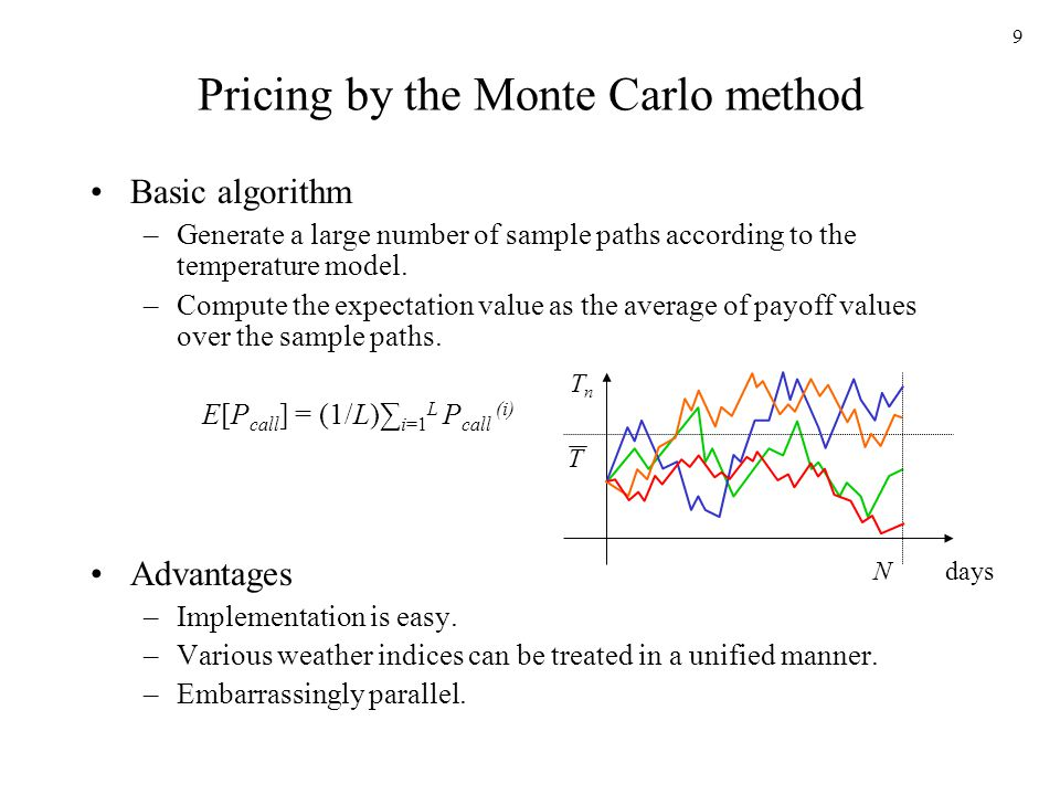 9 Pricing by the Monte Carlo method Basic algorithm –Generate a large number of sample paths according to the temperature model.