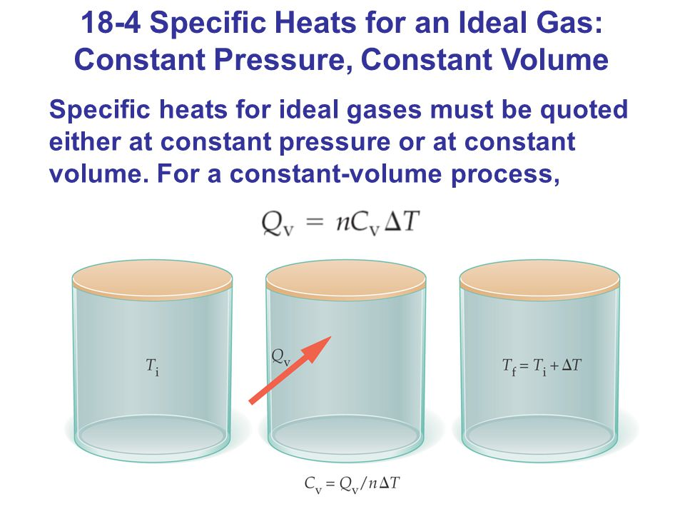 18-4 Specific Heats for an Ideal Gas: Constant Pressure, Constant Volume Specific heats for ideal gases must be quoted either at constant pressure or