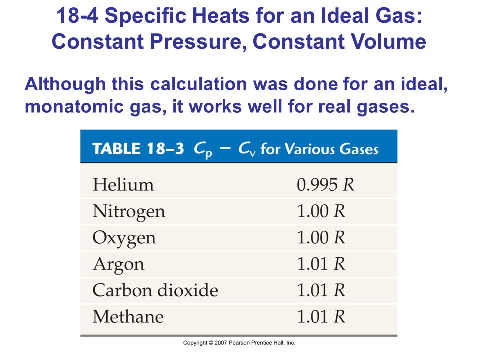 18-4 Specific Heats for an Ideal Gas: Constant Pressure, Constant Volume Although this calculation was done for an ideal, monatomic gas, it works well