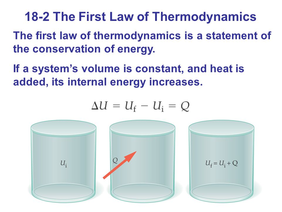 18-2 The First Law of Thermodynamics The first law of thermodynamics is a statement of the conservation of energy. If a systems volume is constant, an