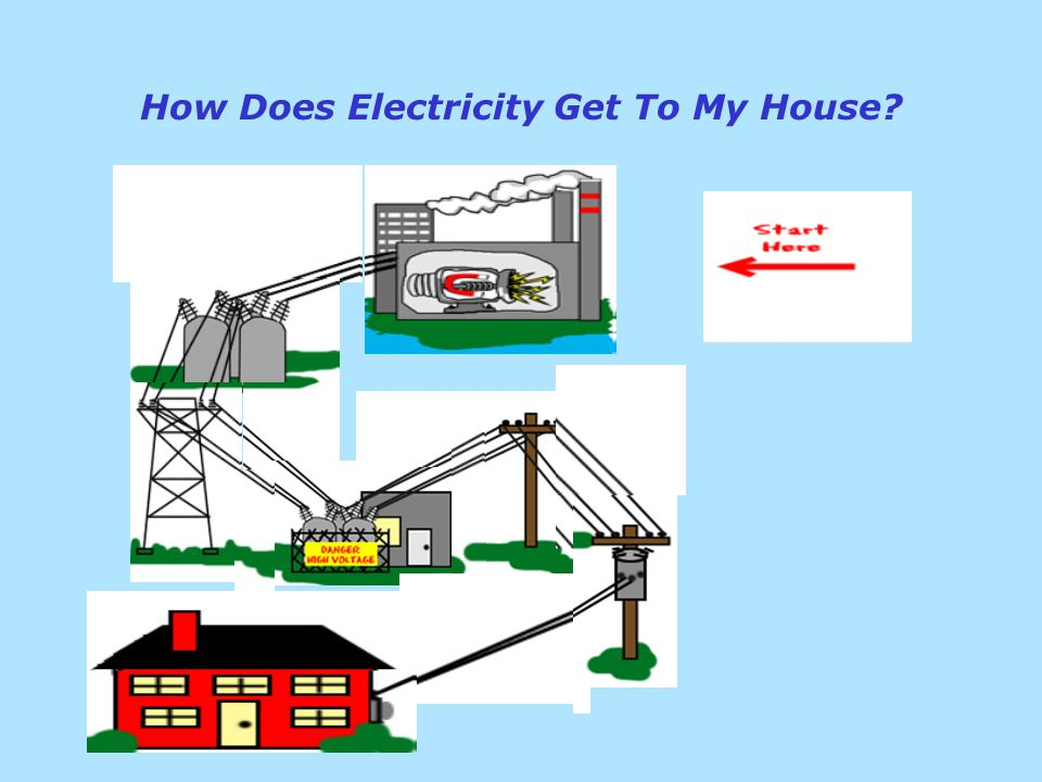 How Does Electricity Get To My House?