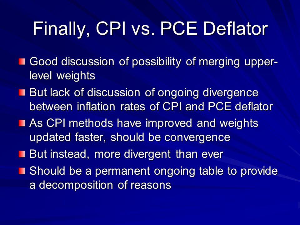 Finally, CPI vs.