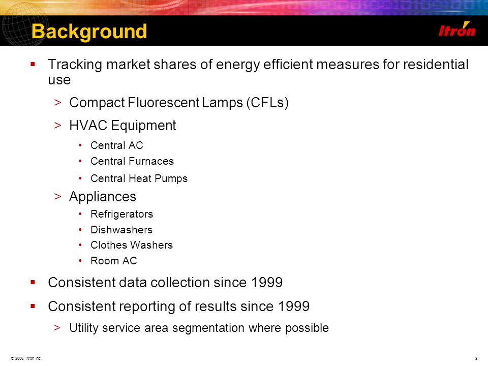 © 2006, Itron Inc.2 Background Tracking market shares of energy efficient measures for residential use >Compact Fluorescent Lamps (CFLs) >HVAC Equipment Central AC Central Furnaces Central Heat Pumps >Appliances Refrigerators Dishwashers Clothes Washers Room AC Consistent data collection since 1999 Consistent reporting of results since 1999 >Utility service area segmentation where possible