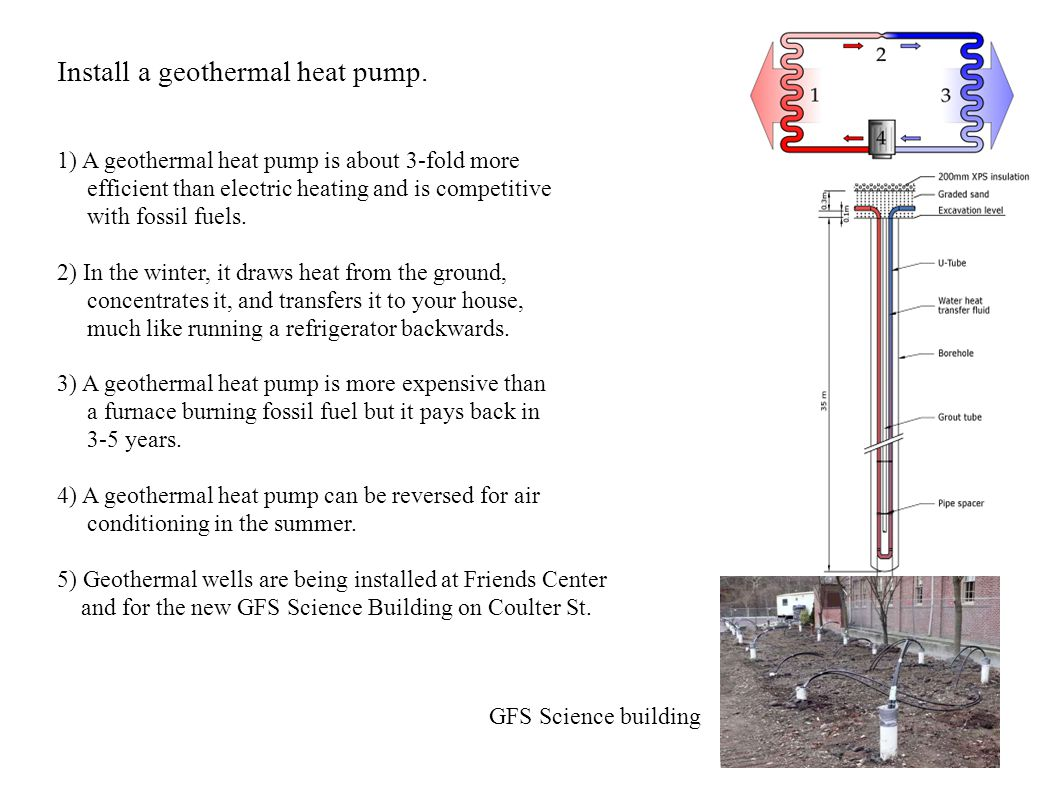 Install a geothermal heat pump.