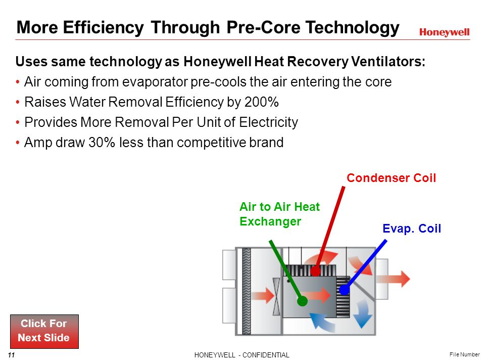 11HONEYWELL - CONFIDENTIAL File Number Evap. Coil Condenser Coil Air to Air Heat Exchanger Uses same technology as Honeywell Heat Recovery Ventilators