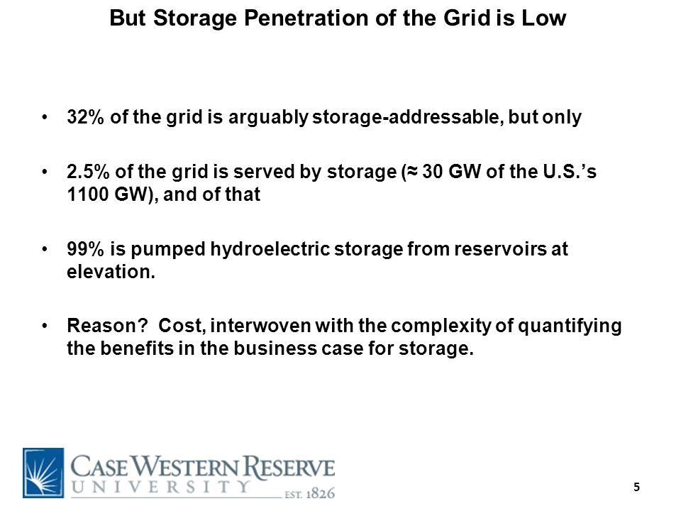 5 32% of the grid is arguably storage-addressable, but only 2.5% of the grid is served by storage ( 30 GW of the U.S.s 1100 GW), and of that 99% is pumped hydroelectric storage from reservoirs at elevation.