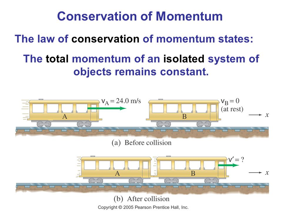 Conservation of Momentum The law of conservation of momentum states: The total momentum of an isolated system of objects remains constant.