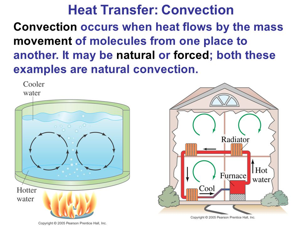 Heat Transfer: Convection Convection occurs when heat flows by the mass movement of molecules from one place to another. It may be natural or forced;