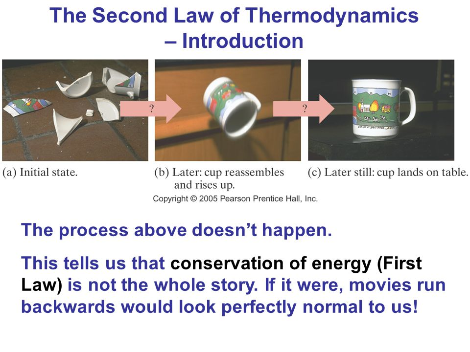 The Second Law of Thermodynamics – Introduction The process above doesnt happen. This tells us that conservation of energy (First Law) is not the whol