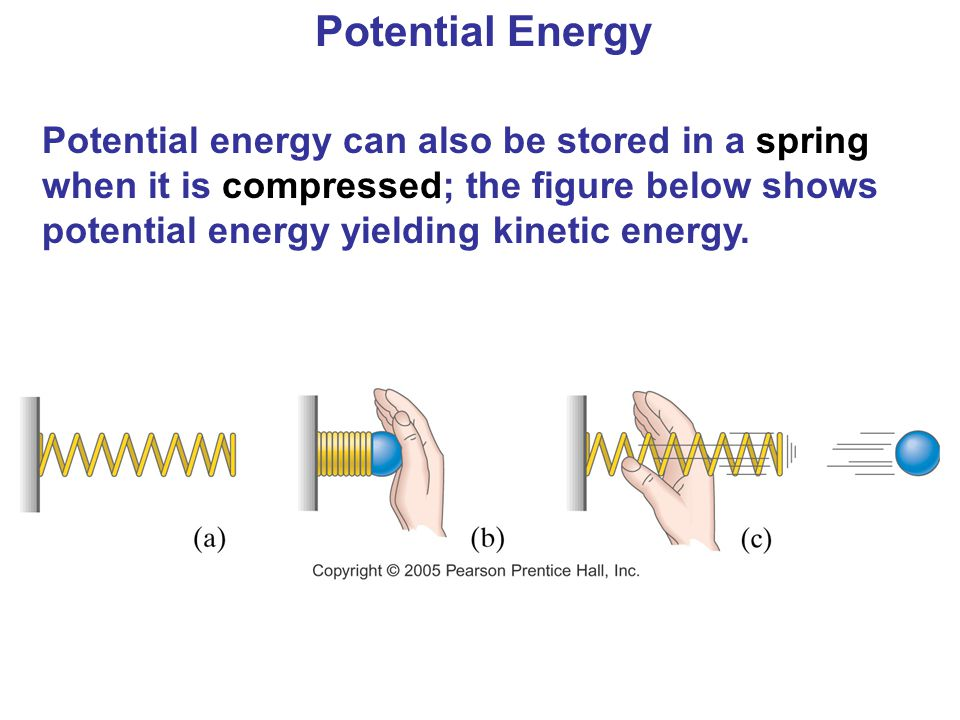Potential Energy Potential energy can also be stored in a spring when it is compressed; the figure below shows potential energy yielding kinetic energ