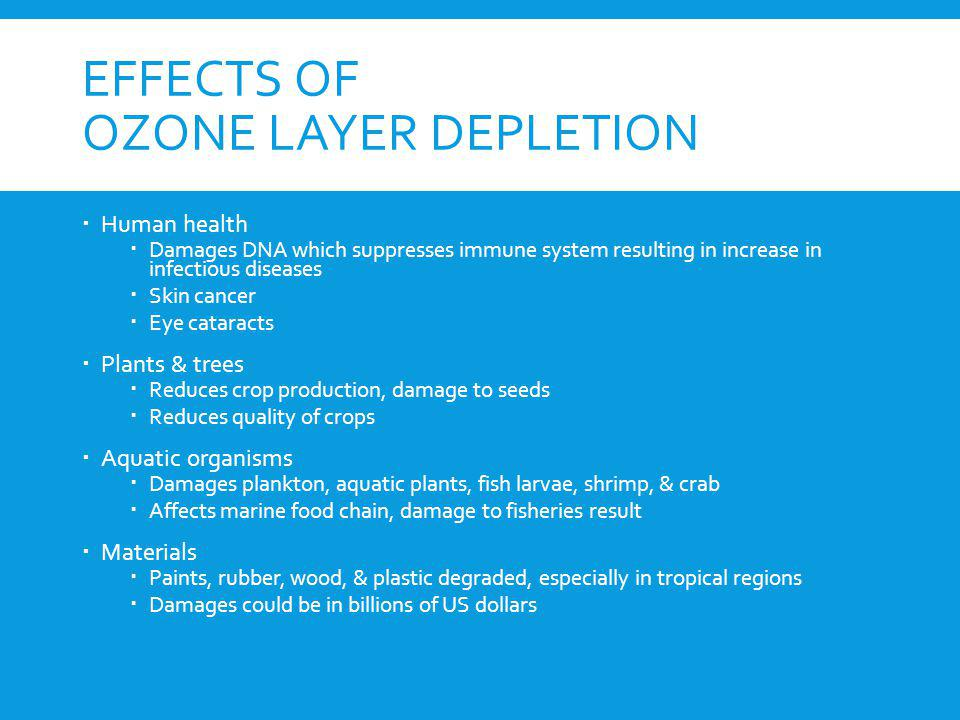EFFECTS OF OZONE LAYER DEPLETION Human health Damages DNA which suppresses immune system resulting in increase in infectious diseases Skin cancer Eye