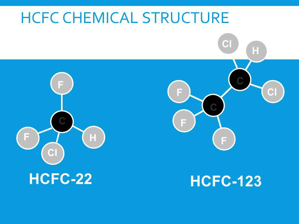 HCFC CHEMICAL STRUCTURE H C F F Cl HCFC-22 H F F F C C Cl HCFC-123