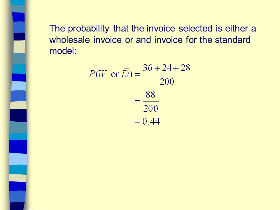 The probability that the invoice selected is either a wholesale invoice or and invoice for the standard model: