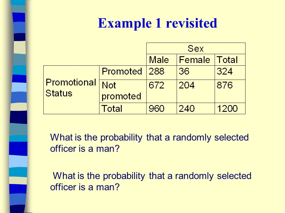 Example 1 revisited What is the probability that a randomly selected officer is a man?