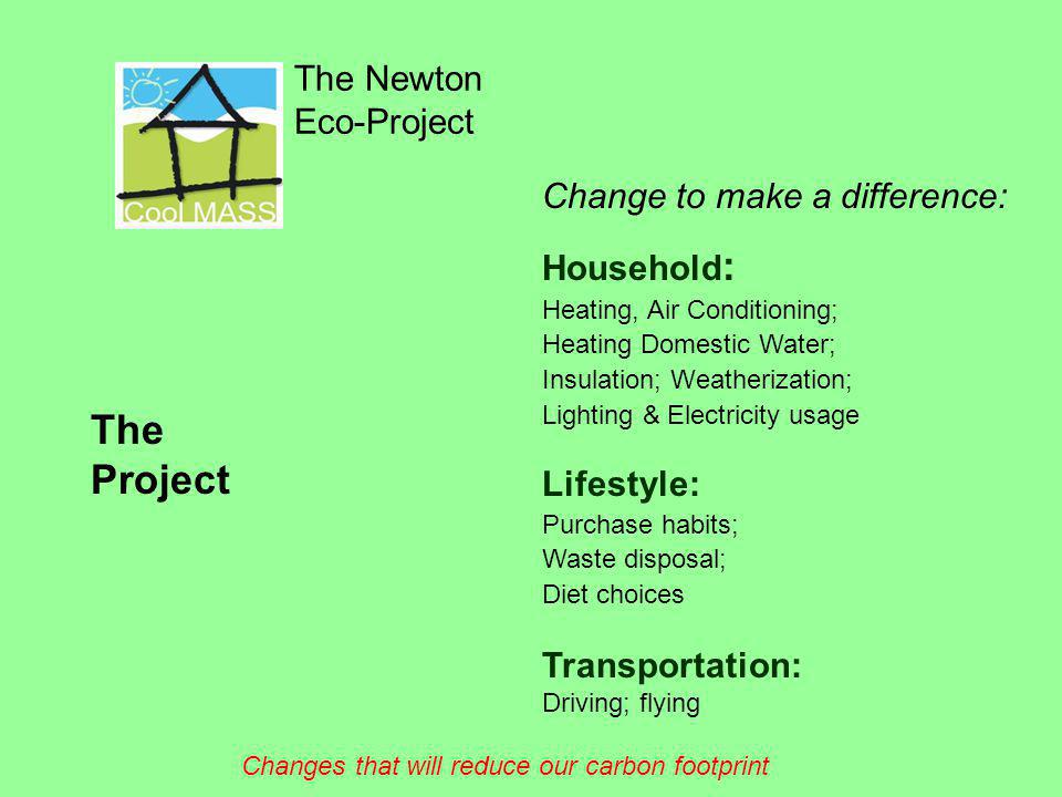 The Newton Eco-Project The Project Change to make a difference: Lifestyle: Purchase habits; Waste disposal; Diet choices Household : Heating, Air Cond