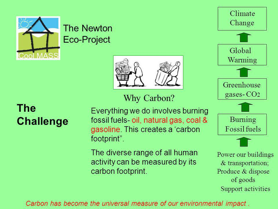The Newton Eco-Project Everything we do involves burning fossil fuels- oil, natural gas, coal & gasoline. This creates a carbon footprint. The diverse